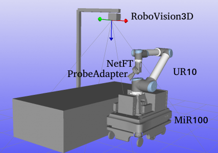 The setup of the DVT-platform
